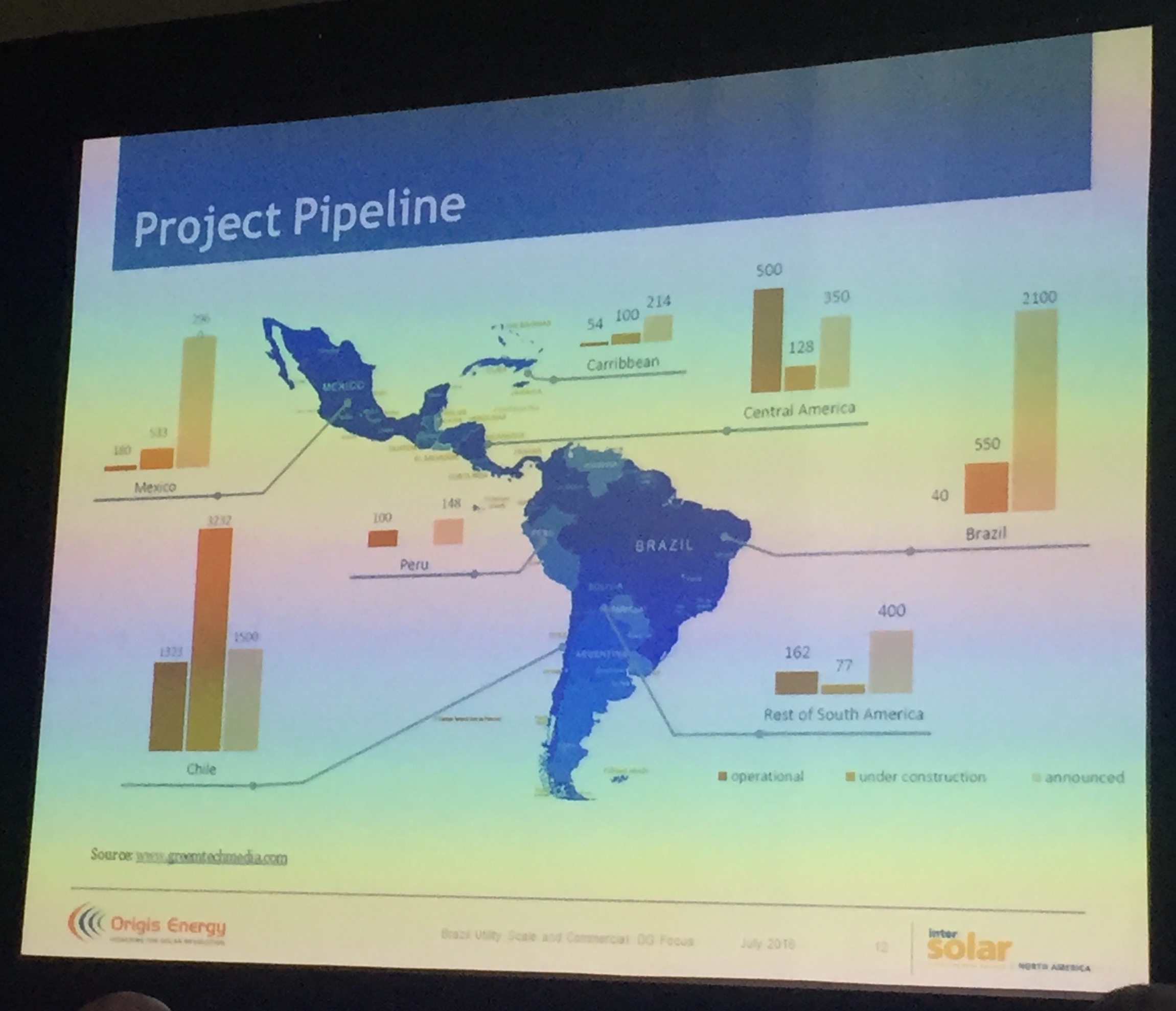 Intersolar_LatAM_Pipe